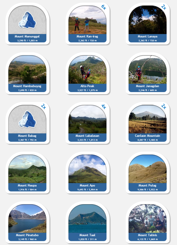 Updated_Peaks_Asof_20150929